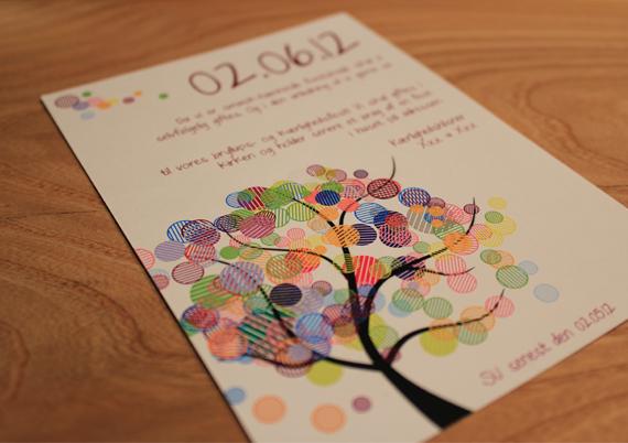 print selv invitationer shoppen er åben